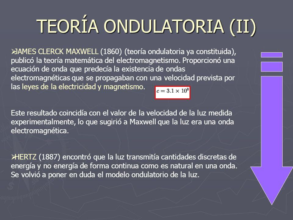 TEORÍA ONDULATORIA (II)
