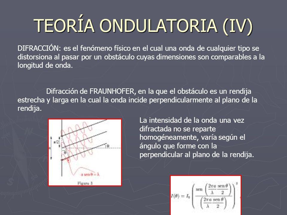 TEORÍA ONDULATORIA (IV)