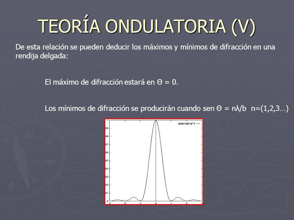 TEORÍA ONDULATORIA (V)