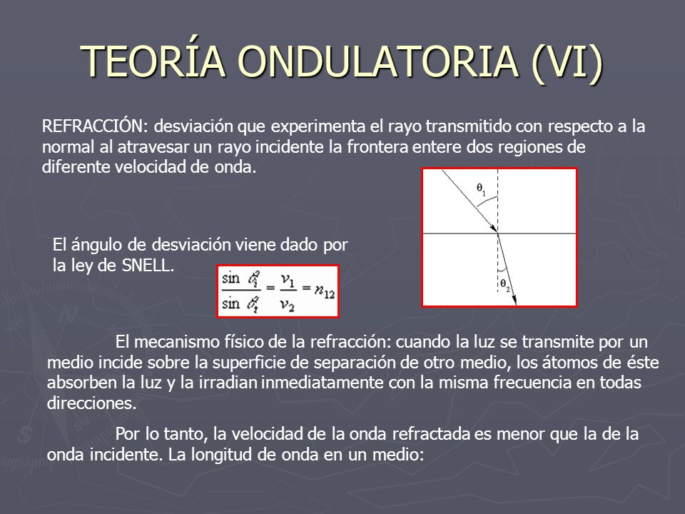 TEORÍA ONDULATORIA (VI)