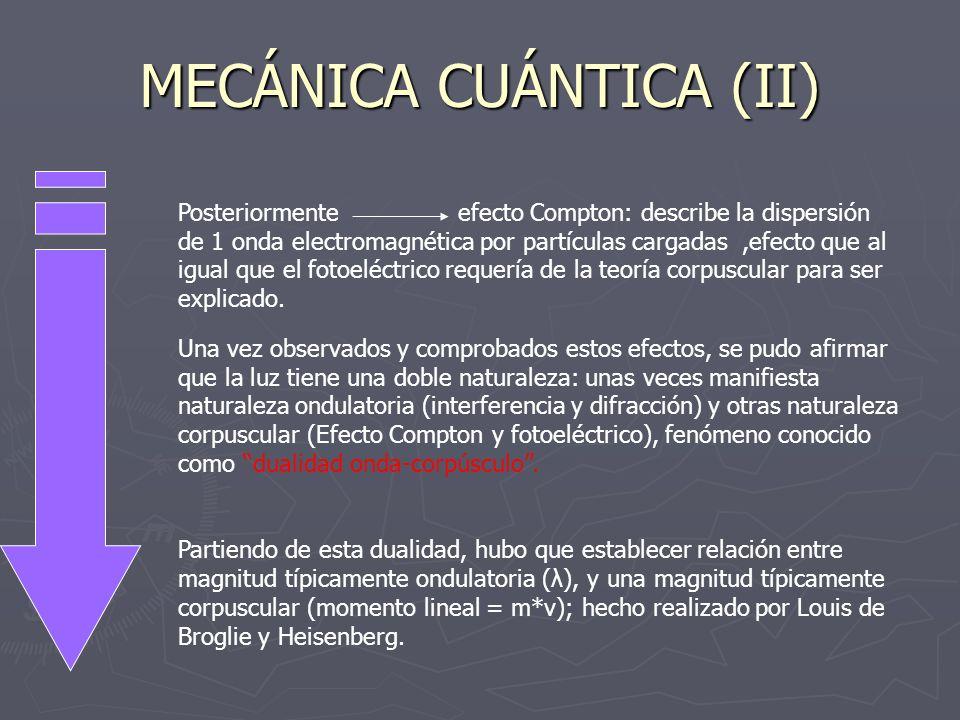 MECÁNICA CUÁNTICA (II)