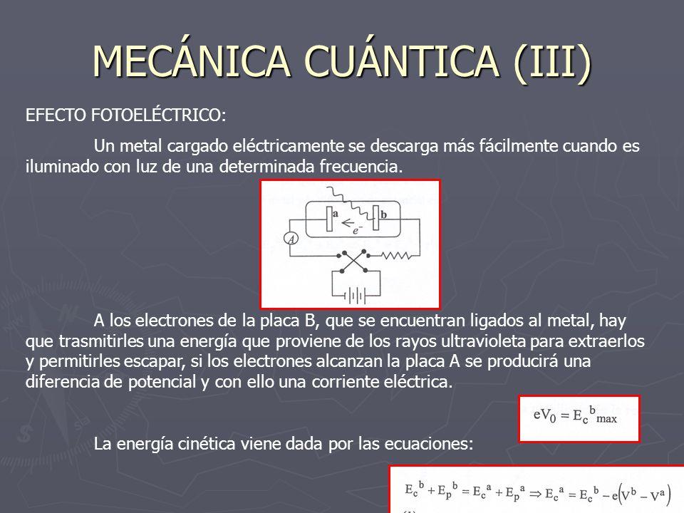 MECÁNICA CUÁNTICA (III)