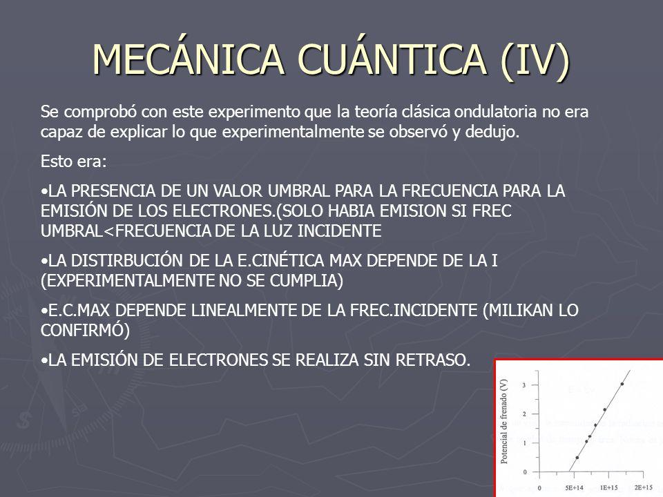 MECÁNICA CUÁNTICA (IV)