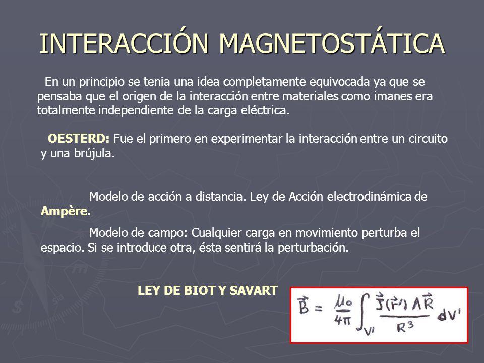 INTERACCIÓN MAGNETOSTÁTICA