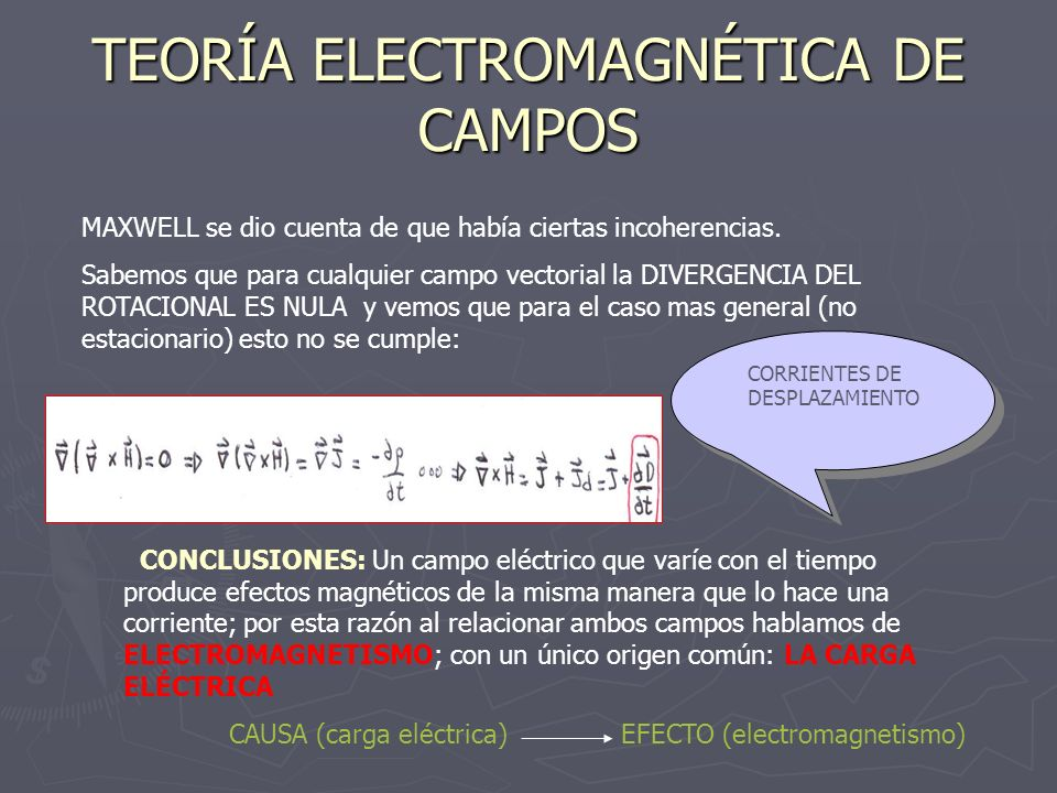 TEORÍA ELECTROMAGNÉTICA DE CAMPOS