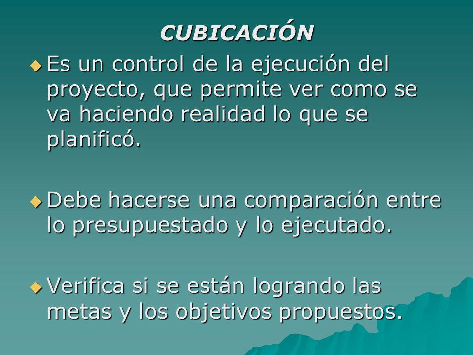 CUBICACIÓN Es un control de la ejecución del proyecto, que permite ver como se va haciendo realidad lo que se planificó.