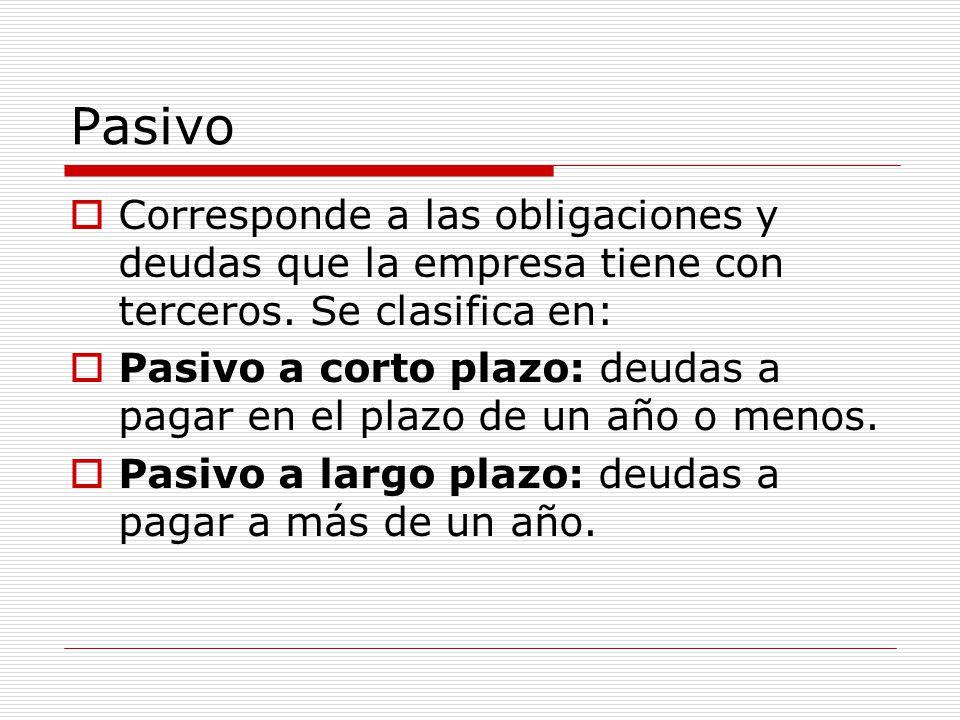 Pasivo Corresponde a las obligaciones y deudas que la empresa tiene con terceros. Se clasifica en: