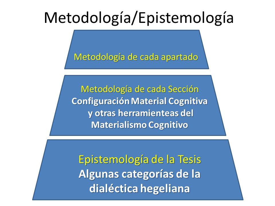 Metodología/Epistemología