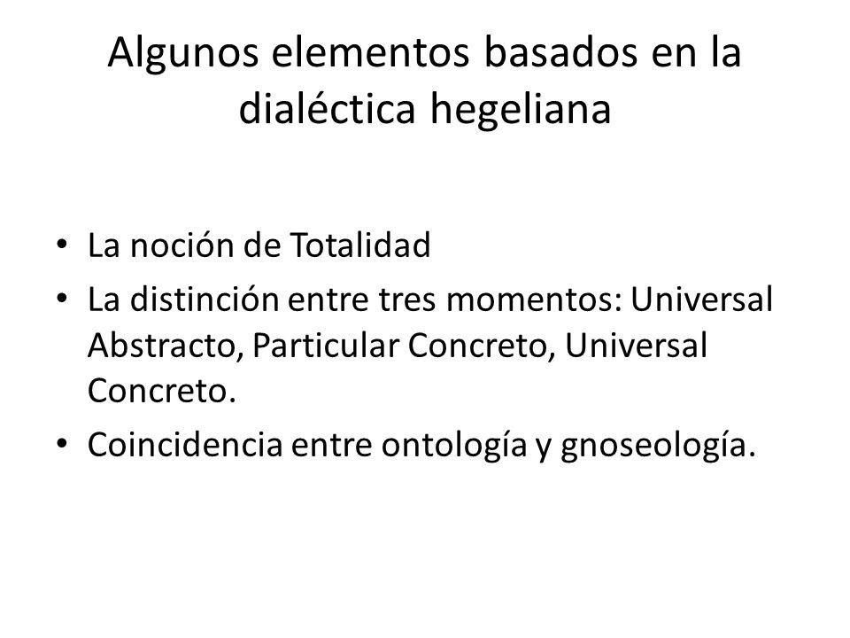 Algunos elementos basados en la dialéctica hegeliana