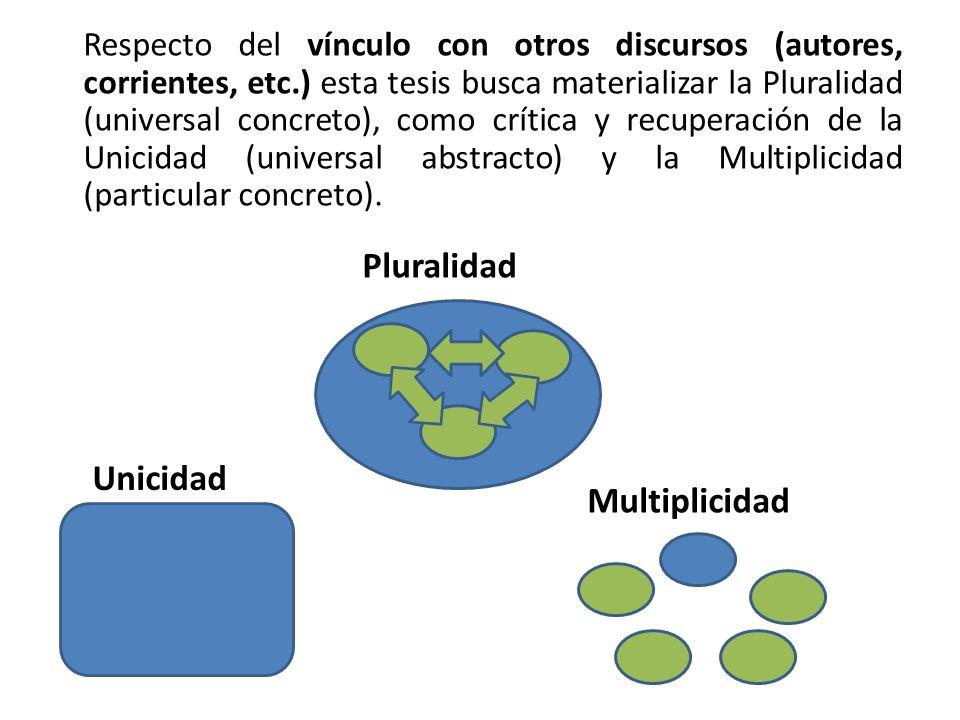 Pluralidad Unicidad Multiplicidad