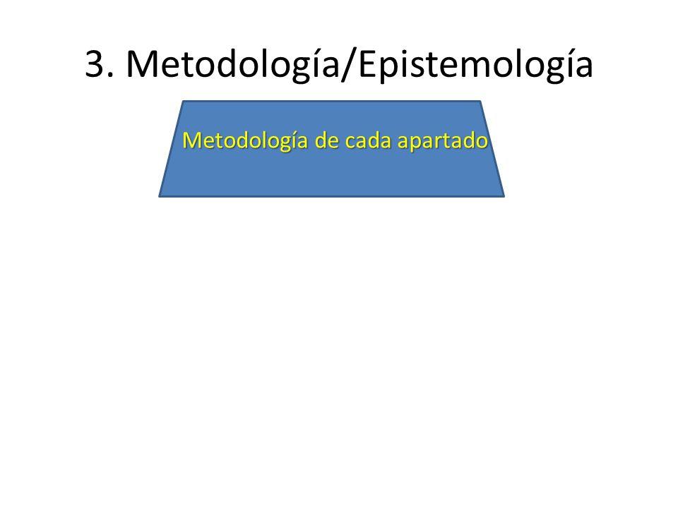 3. Metodología/Epistemología