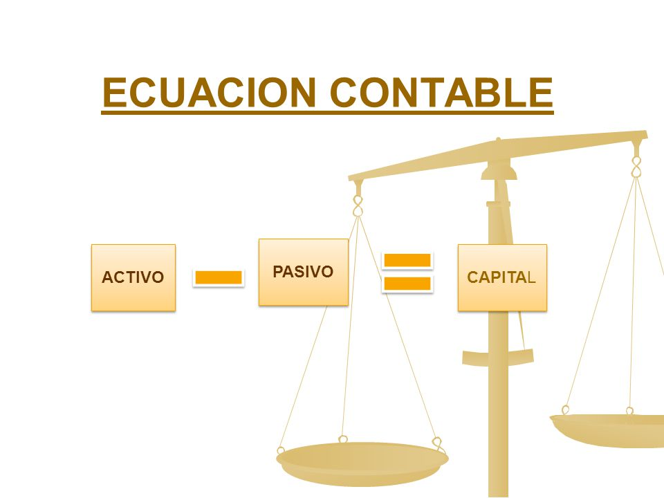 ECUACION CONTABLE PASIVO ACTIVO CAPITAL