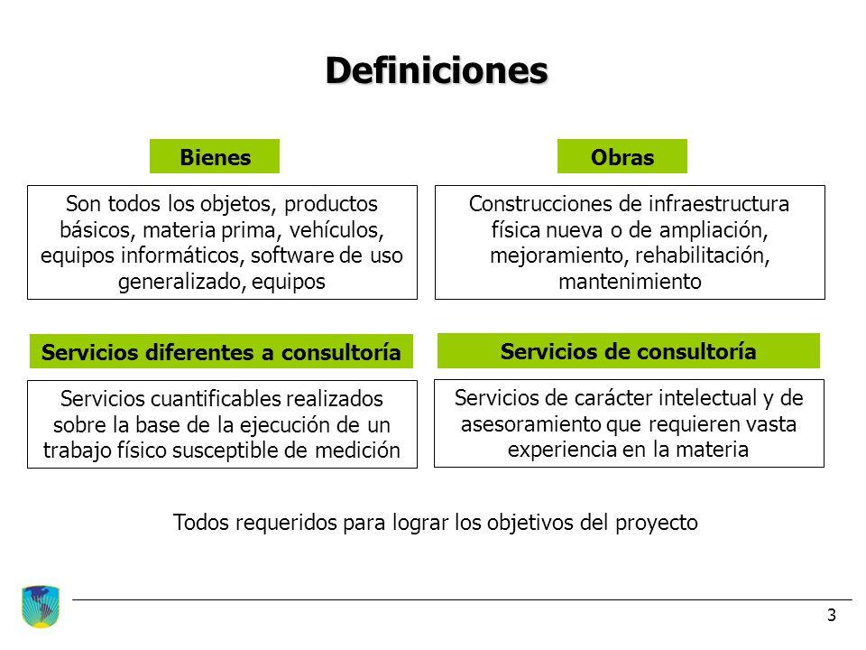 Servicios diferentes a consultoría Servicios de consultoría