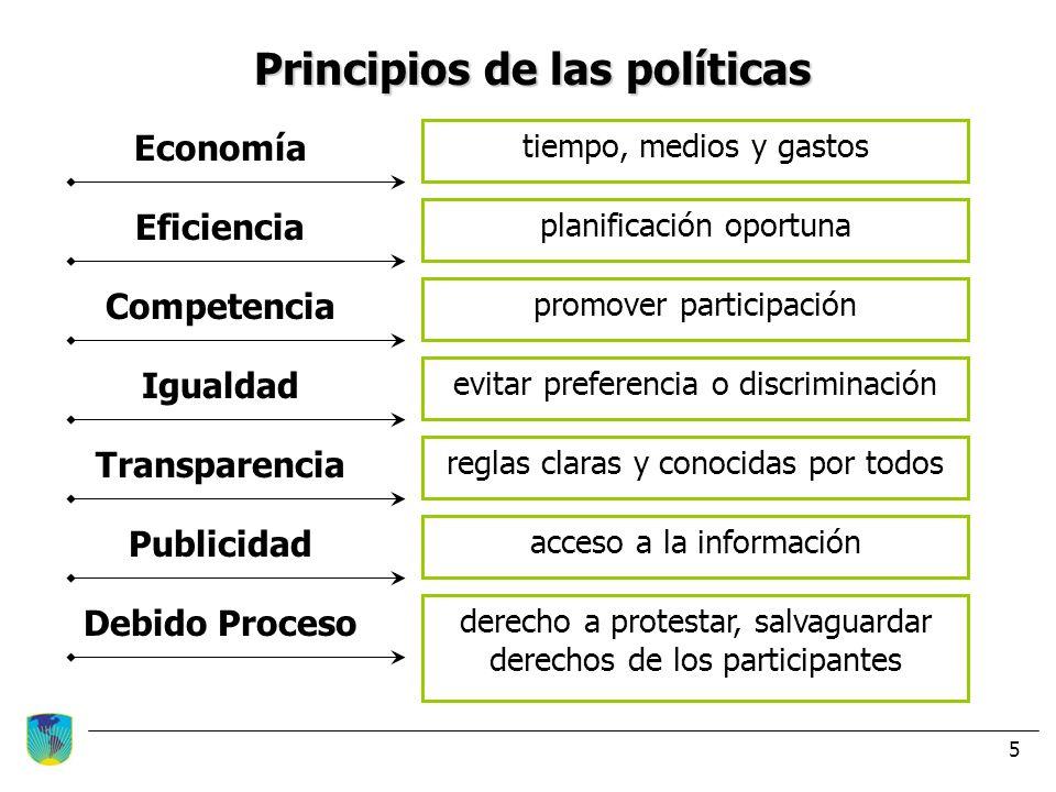 Principios de las políticas