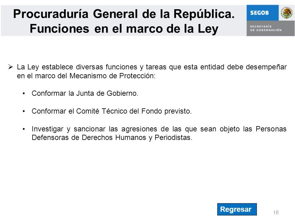 Procuraduría General de la República. Funciones en el marco de la Ley