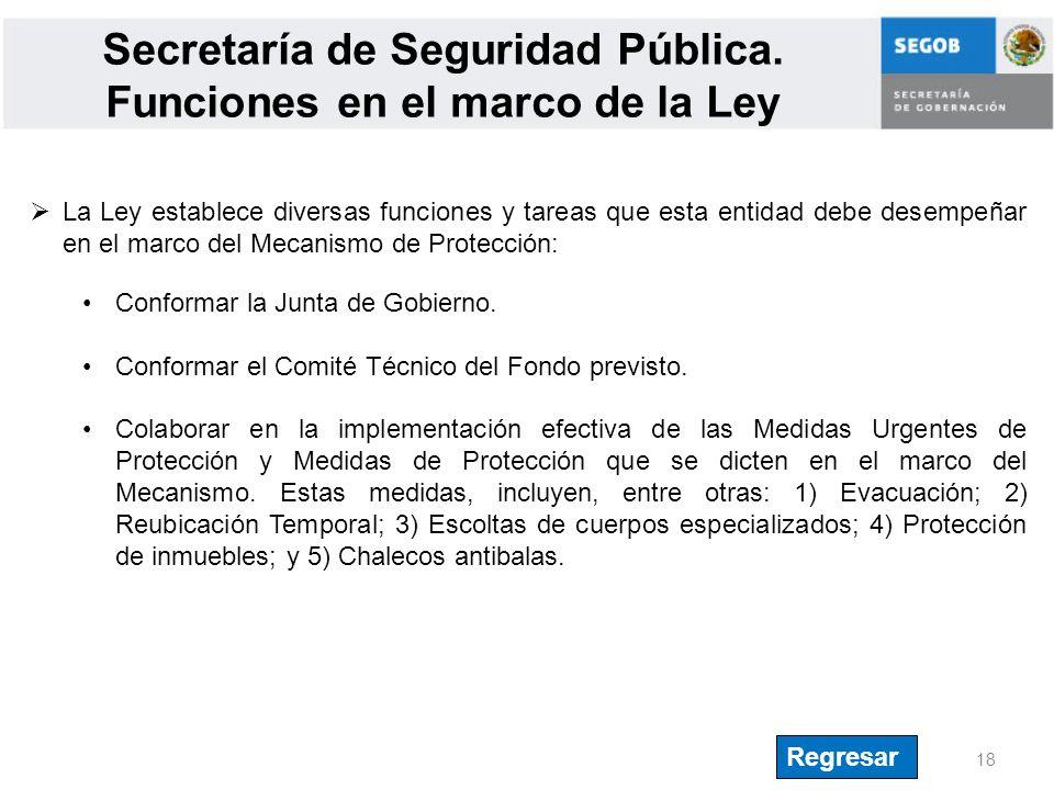 Secretaría de Seguridad Pública. Funciones en el marco de la Ley