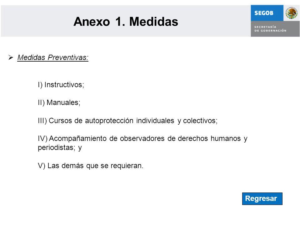 Anexo 1. Medidas Medidas Preventivas: I) Instructivos; II) Manuales;
