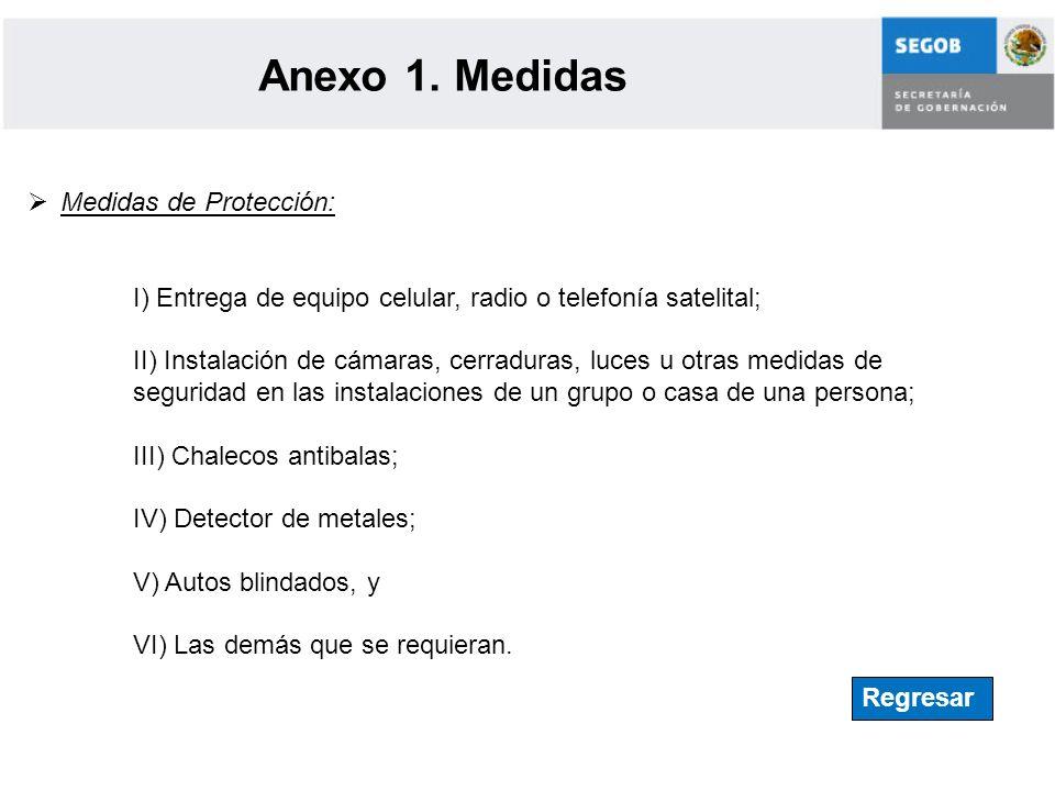 Anexo 1. Medidas Medidas de Protección: