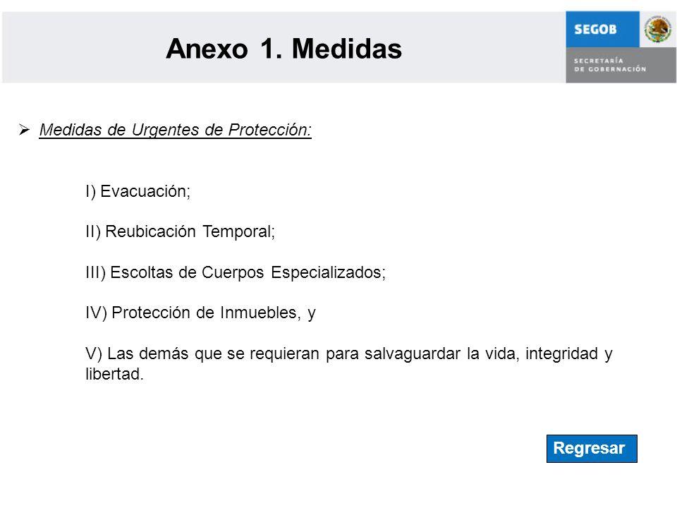 Anexo 1. Medidas Medidas de Urgentes de Protección: I) Evacuación;