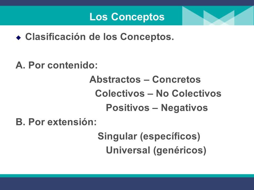 Los Conceptos Clasificación de los Conceptos. A. Por contenido: