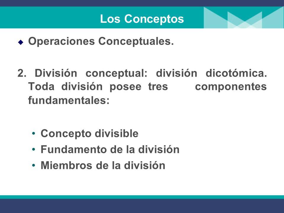 Los Conceptos Operaciones Conceptuales.