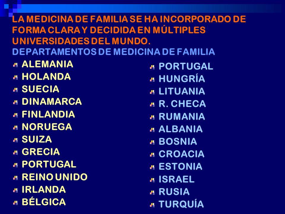 ALEMANIA PORTUGAL HOLANDA HUNGRÍA SUECIA LITUANIA DINAMARCA R. CHECA