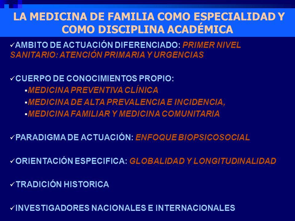 LA MEDICINA DE FAMILIA COMO ESPECIALIDAD Y COMO DISCIPLINA ACADÉMICA