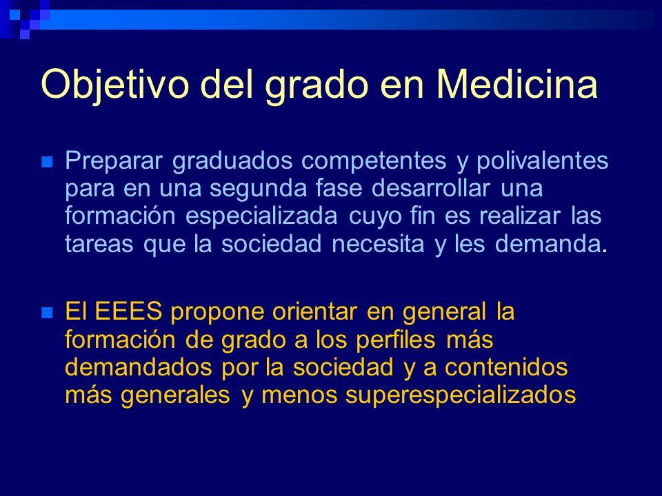 Objetivo del grado en Medicina