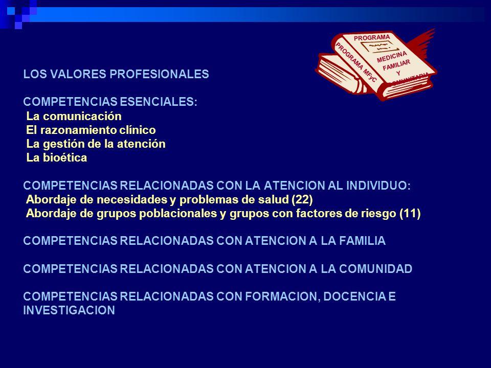 23 PROGRAMA MEDICINA FAMILIAR PROGRAMA MFyC Y COMUNITARIA