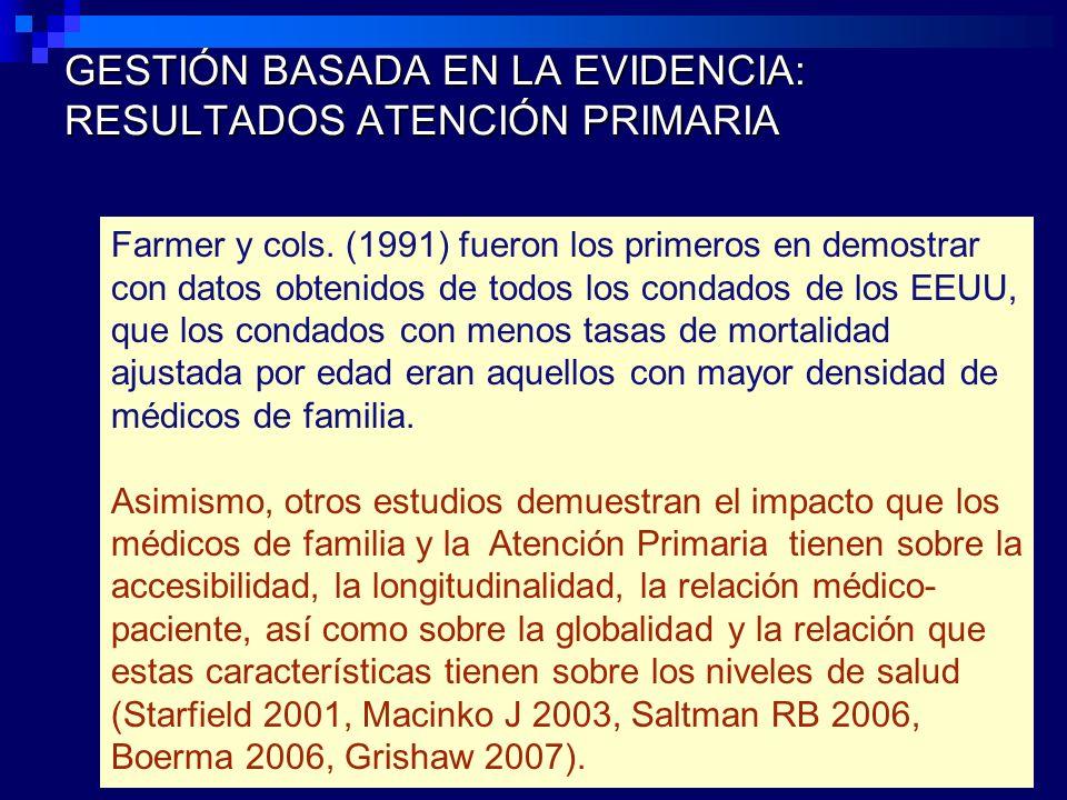 GESTIÓN BASADA EN LA EVIDENCIA: RESULTADOS ATENCIÓN PRIMARIA