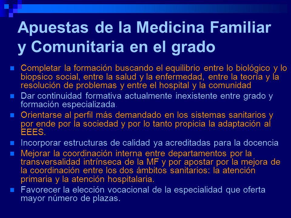Apuestas de la Medicina Familiar y Comunitaria en el grado