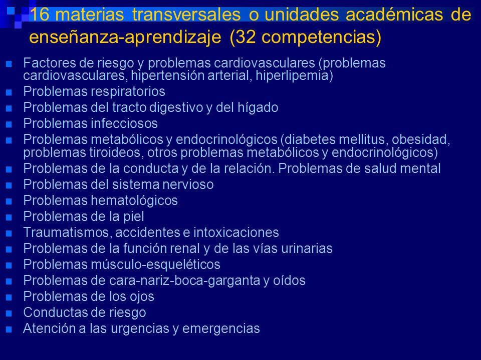 16 materias transversales o unidades académicas de enseñanza-aprendizaje (32 competencias)