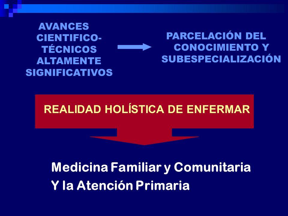 Medicina Familiar y Comunitaria Y la Atención Primaria