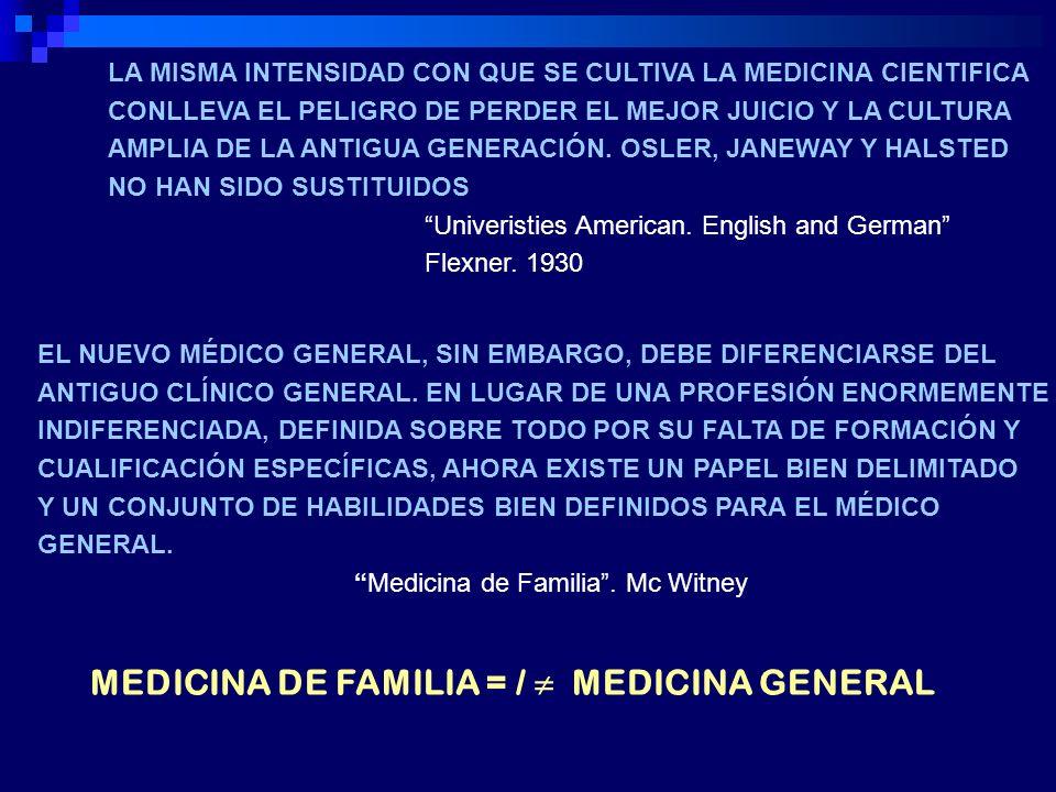 MEDICINA DE FAMILIA = /  MEDICINA GENERAL