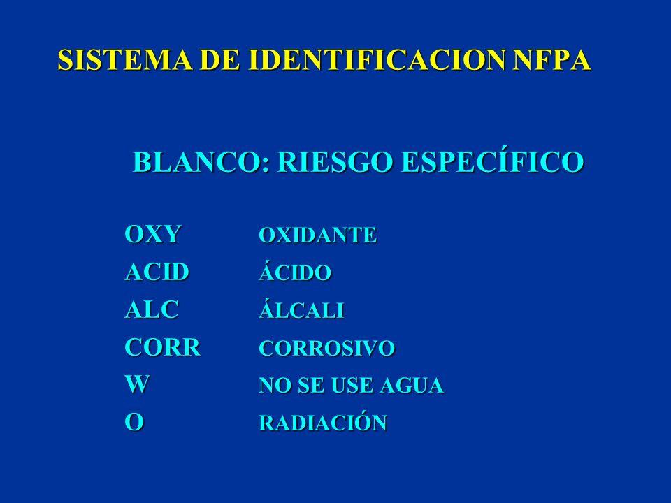 SISTEMA DE IDENTIFICACION NFPA