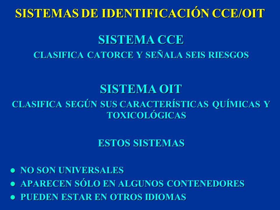 SISTEMAS DE IDENTIFICACIÓN CCE/OIT