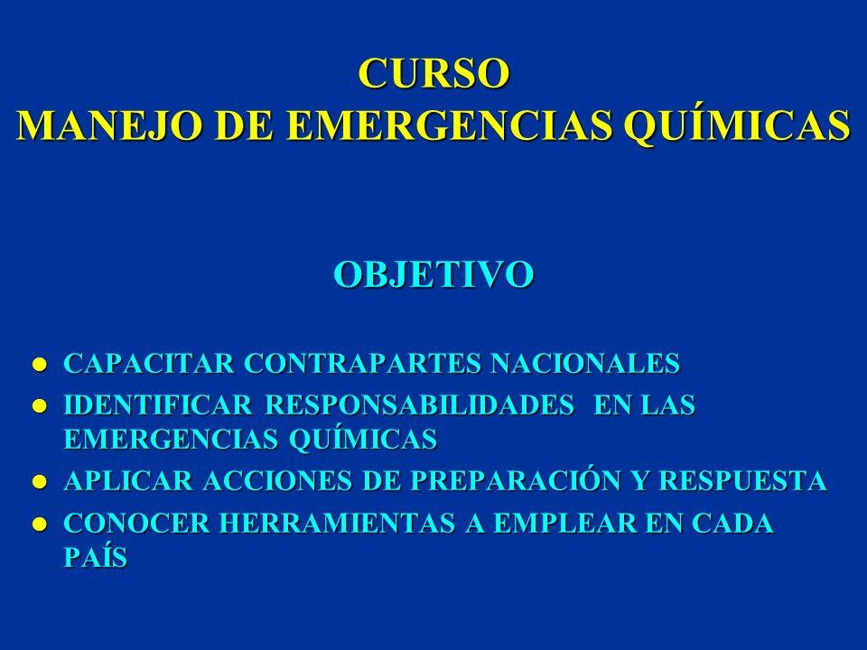 CURSO MANEJO DE EMERGENCIAS QUÍMICAS
