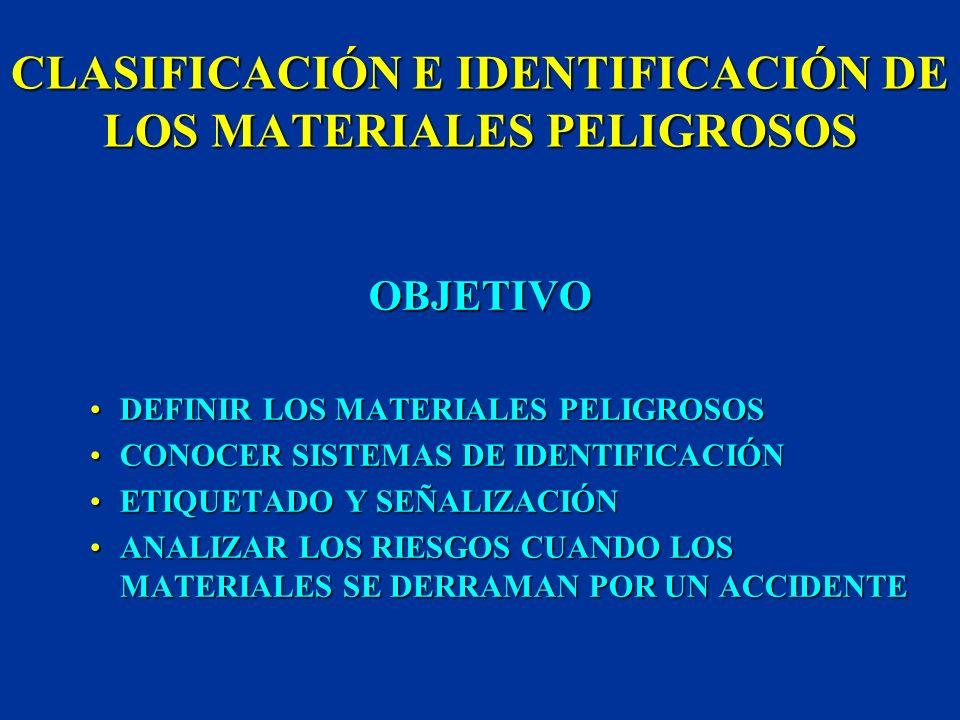 CLASIFICACIÓN E IDENTIFICACIÓN DE LOS MATERIALES PELIGROSOS