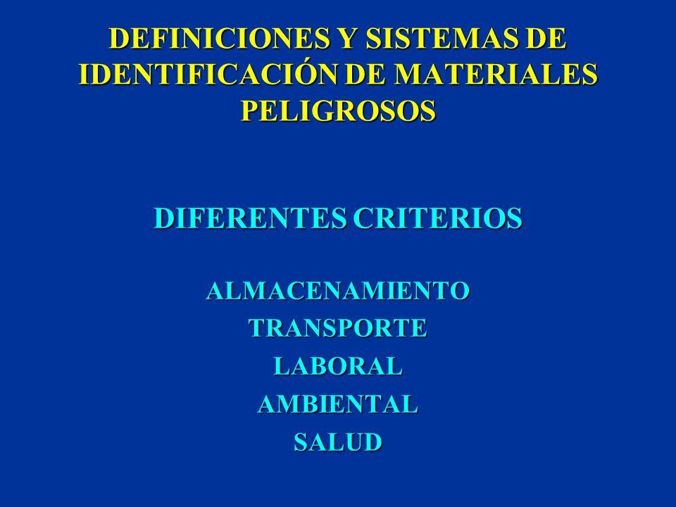 DEFINICIONES Y SISTEMAS DE IDENTIFICACIÓN DE MATERIALES PELIGROSOS
