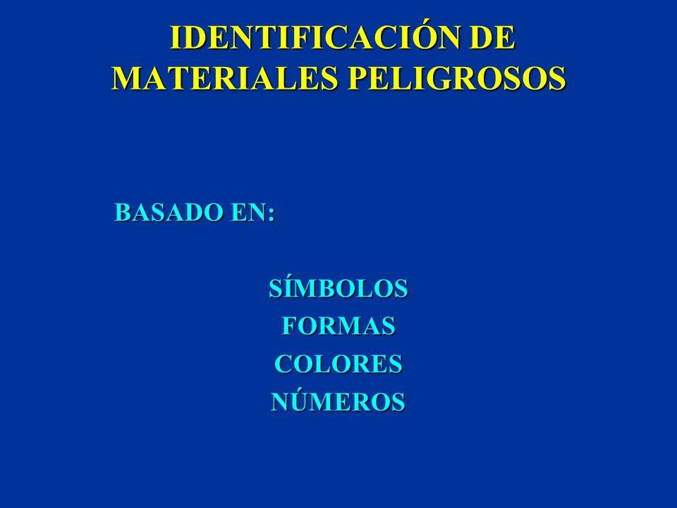 IDENTIFICACIÓN DE MATERIALES PELIGROSOS