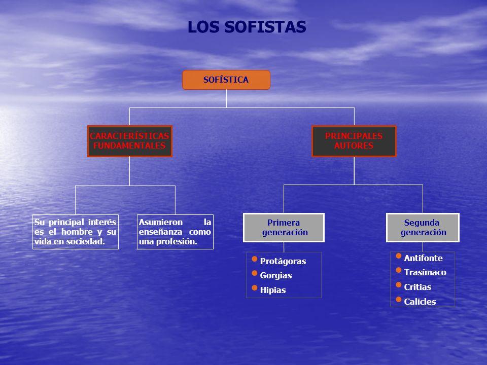 LOS SOFISTAS SOFÍSTICA CARACTERÍSTICAS FUNDAMENTALES PRINCIPALES