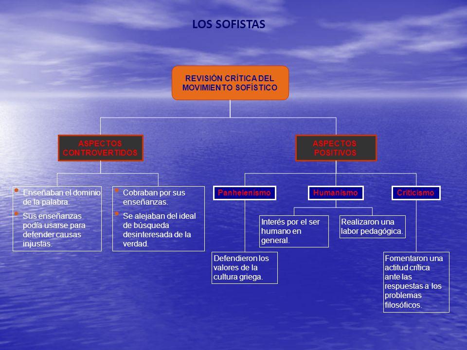 LOS SOFISTAS REVISIÓN CRÍTICA DEL MOVIMIENTO SOFÍSTICO ASPECTOS