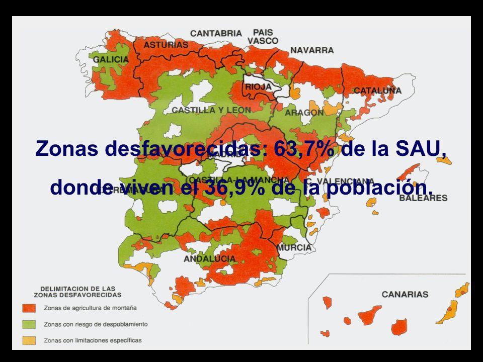 Zonas desfavorecidas: 63,7% de la SAU,