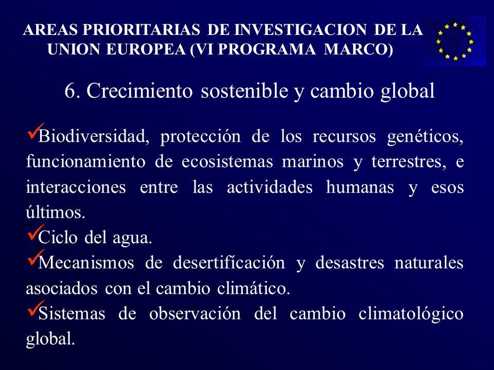 Sistemas de observación del cambio climatológico global.