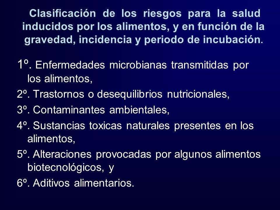 1º. Enfermedades microbianas transmitidas por los alimentos,