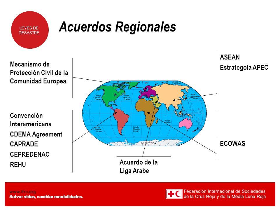 Acuerdos Regionales ASEAN