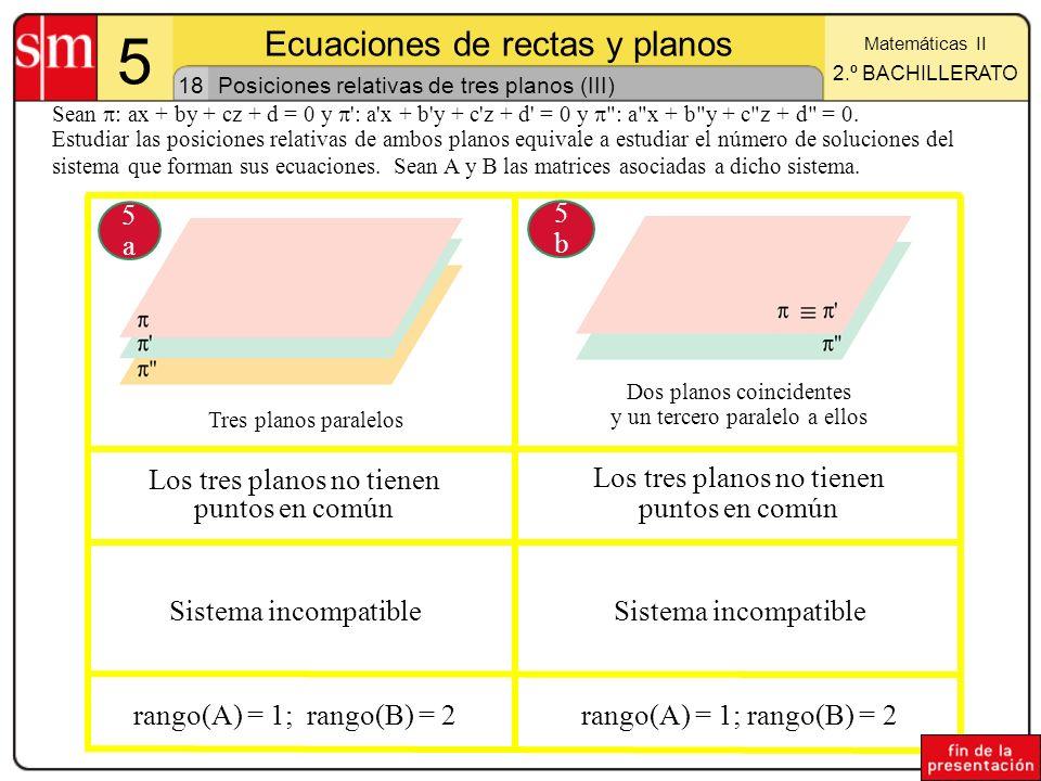 Posiciones relativas de tres planos (III)