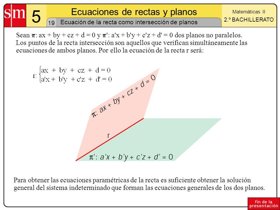 Ecuación de la recta como intersección de planos