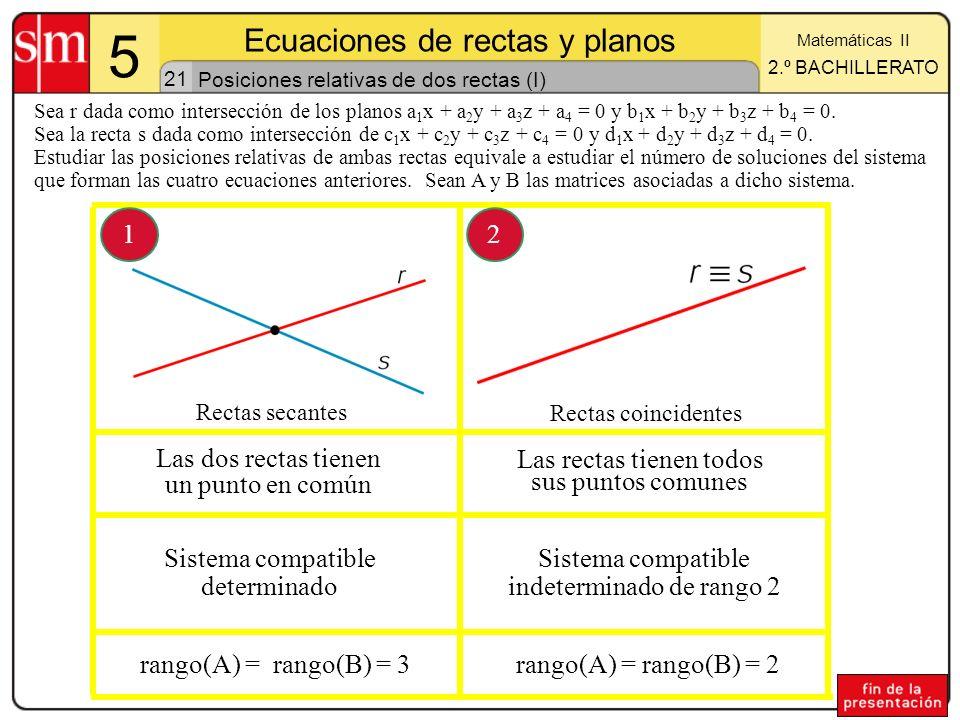 Posiciones relativas de dos rectas (I)