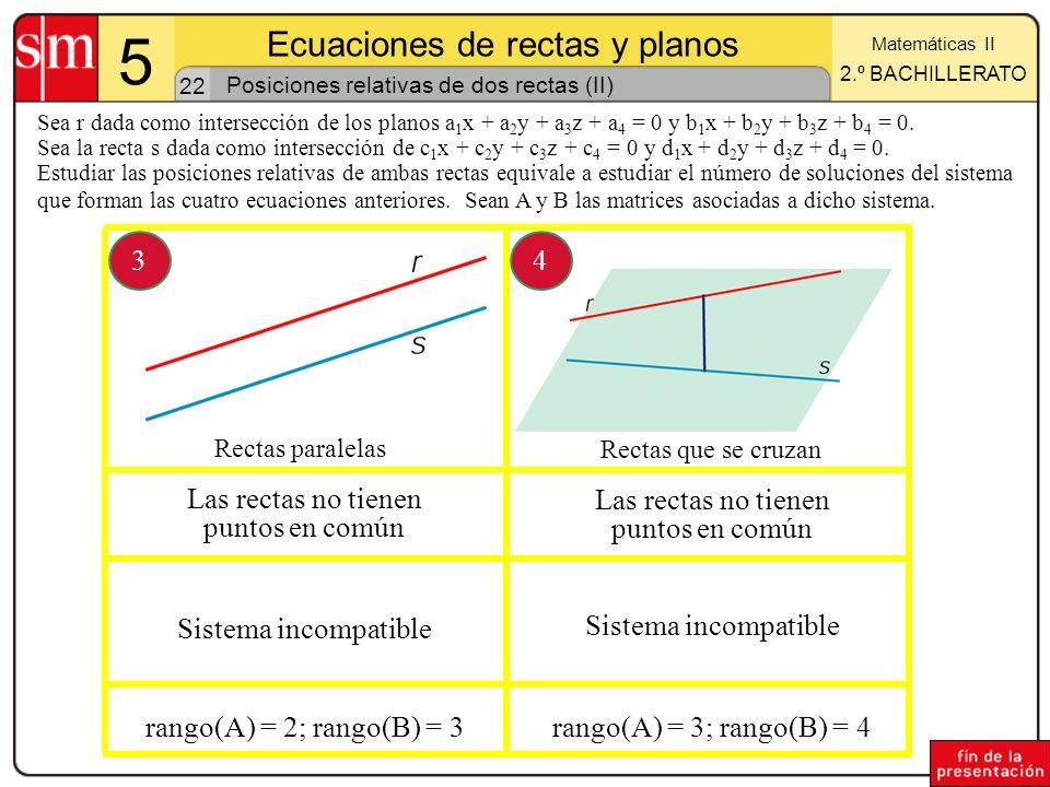Posiciones relativas de dos rectas (II)